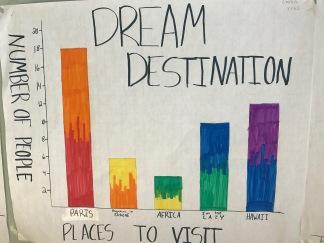dream-destination